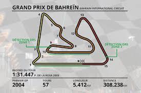 GP DE BAHREIN 2019 Tzolzo10