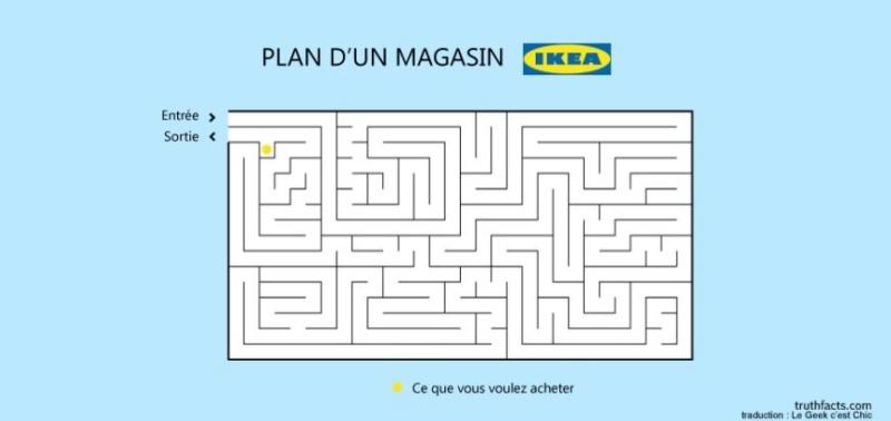 [Jeu] Association d'images - Page 13 Ikea10
