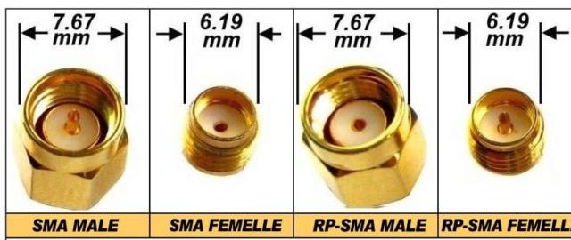 Signal RF faible et critique - Page 2 Sma-rp13