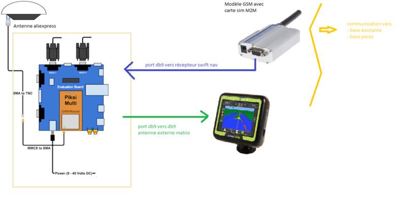 Autoguidage via matrix 570G / unipilot et antenne gps. (passage en RTK et photos du montage) - Page 2 Rtk_ar11