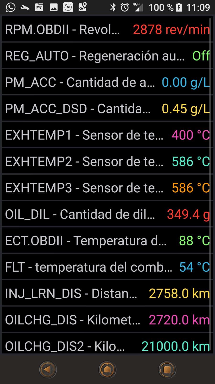 Registro de regeneraciones de mi filtro de partículas - Motor 1.6 cdti 110 CV (B16DTL) - Página 2 Img-2014