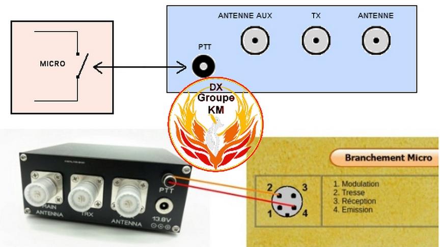 Wimo QRM-éliminator (Filtre anti QRMs) - Page 9 Qrm-sc10