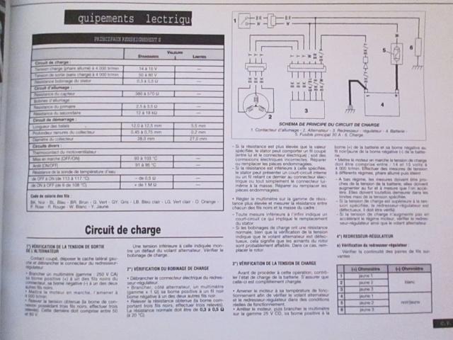 800 VN - Stator Ccvn8110