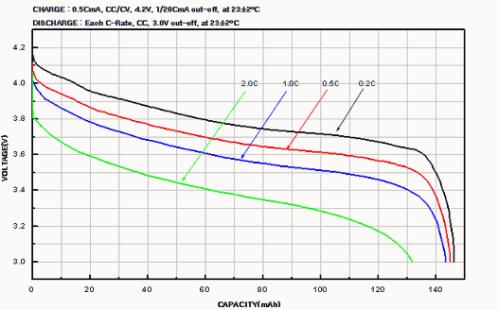 Batterie pour sorties /P et /QRP Dia_ca10