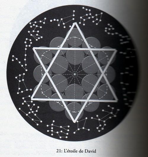 Quiproquo sur Dieu - Débat - Page 8 Atoile10