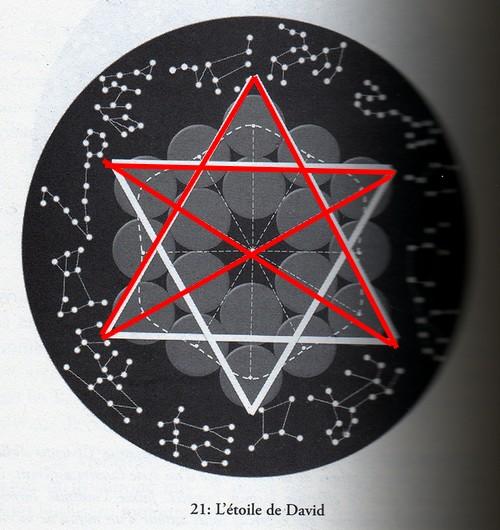 Quiproquo sur Dieu - Débat - Page 8 Atoile11