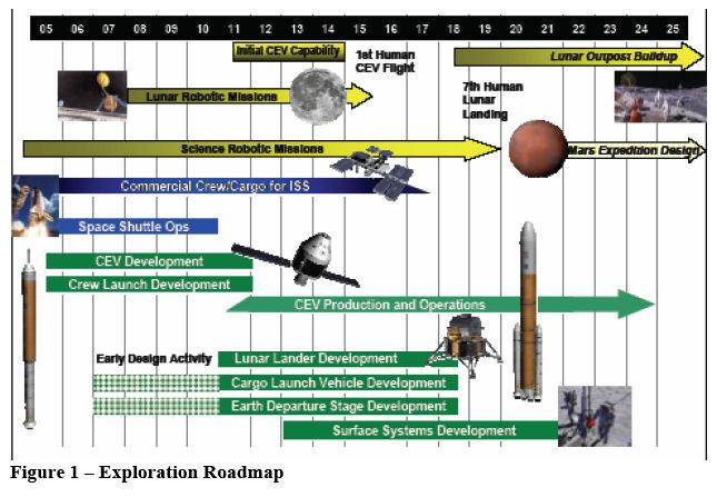 Michael Griffin quitte la NASA, Bolden pour le remplacer - Page 6 Initia11
