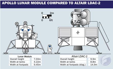 Le futur module lunaire Altair - Page 6 Ldac_211