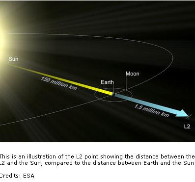 Ariane 5 ECA V188 / Herschel & Planck (14/05/2009) - Page 2 Locali10