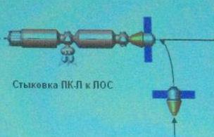Oriol - Le nouveau vaisseau russe - Page 6 Vaisse11