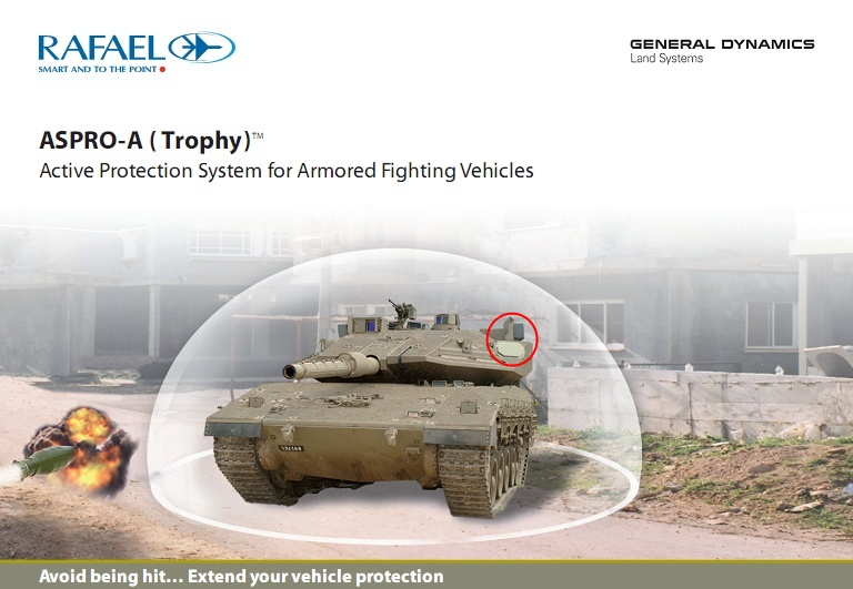 Active protection systems APS 155