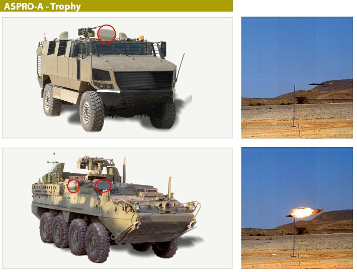 Active protection systems APS 319