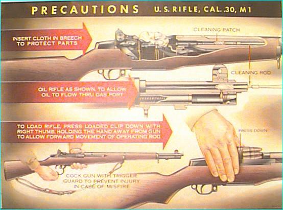 [REF] The M1 Rifle P1010