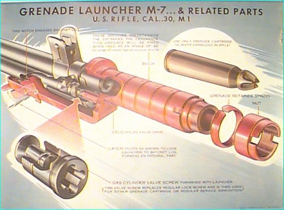 [REF] The M1 Rifle P1110