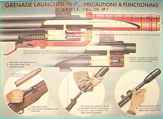 [REF] The M1 Rifle P1210