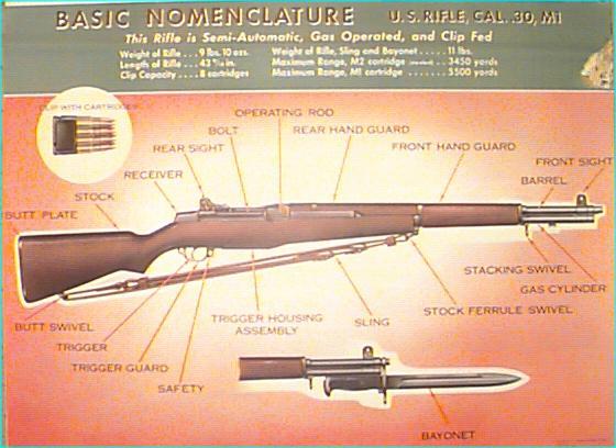 [REF] The M1 Rifle P211
