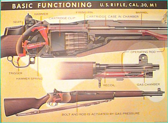 [REF] The M1 Rifle P310