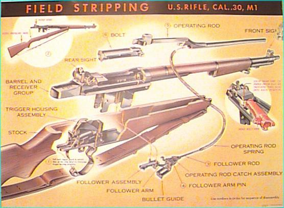 [REF] The M1 Rifle P510