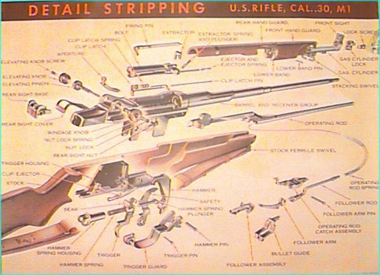 [REF] The M1 Rifle P610