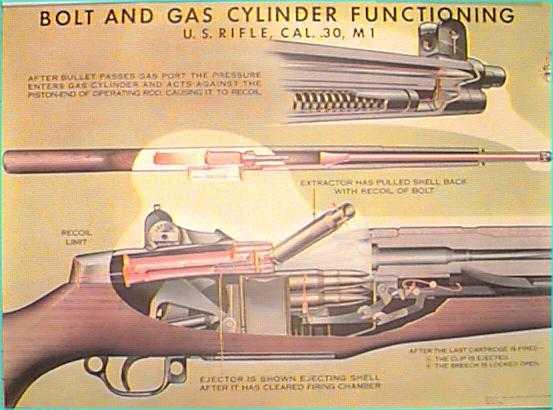 [REF] The M1 Rifle P710