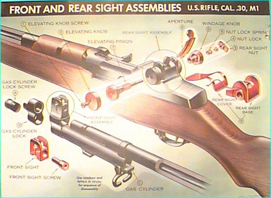 [REF] The M1 Rifle P910