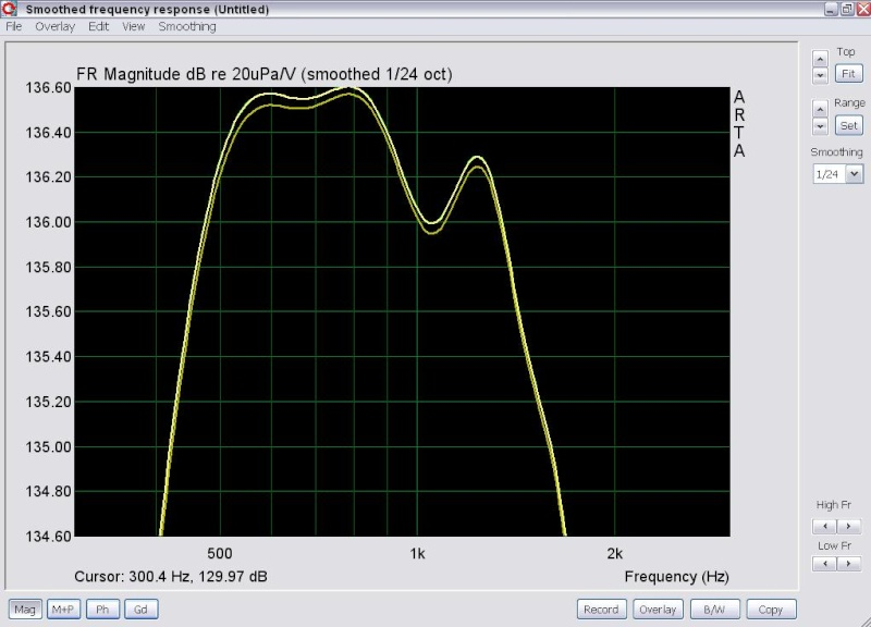 ABX d'amplis: Yamaha RVX657 vs Icos Elsberg 270 Mesure10
