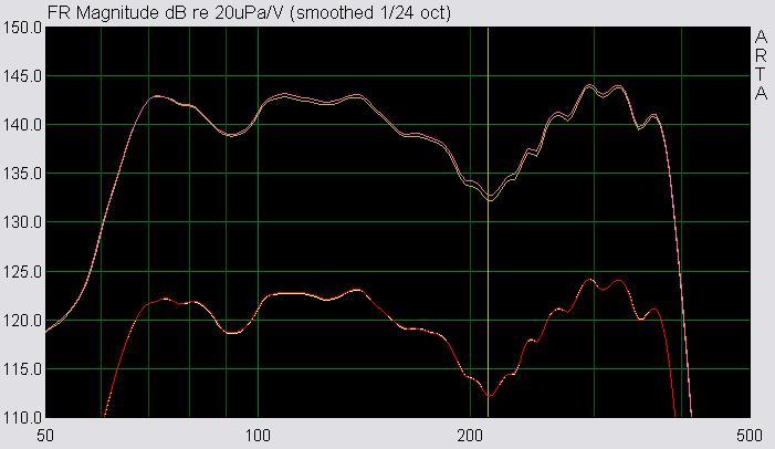 ABX d'amplis: Yamaha RVX657 vs BGW 750A Rapons12