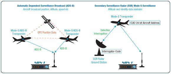 Un radar virtuel pour aider les enquéteurs ! Untitl10