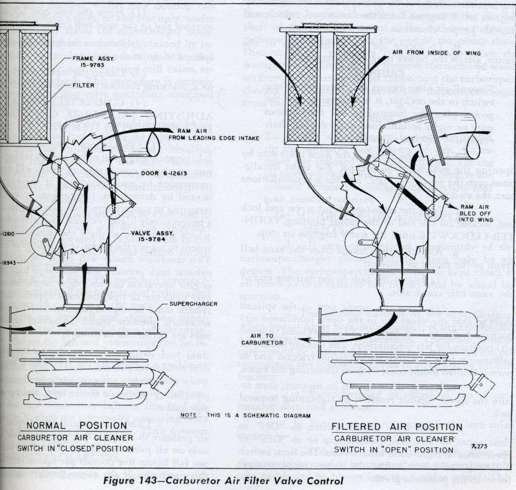 Identification épave Filtre10