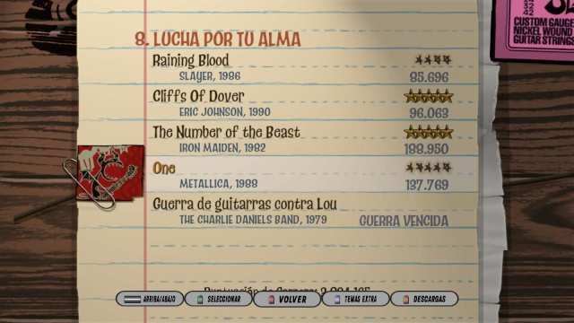 Guitar Hero III Scores Gh3_2020