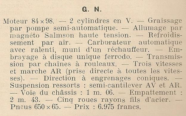 GN cyclecar - Page 2 Gn_des10