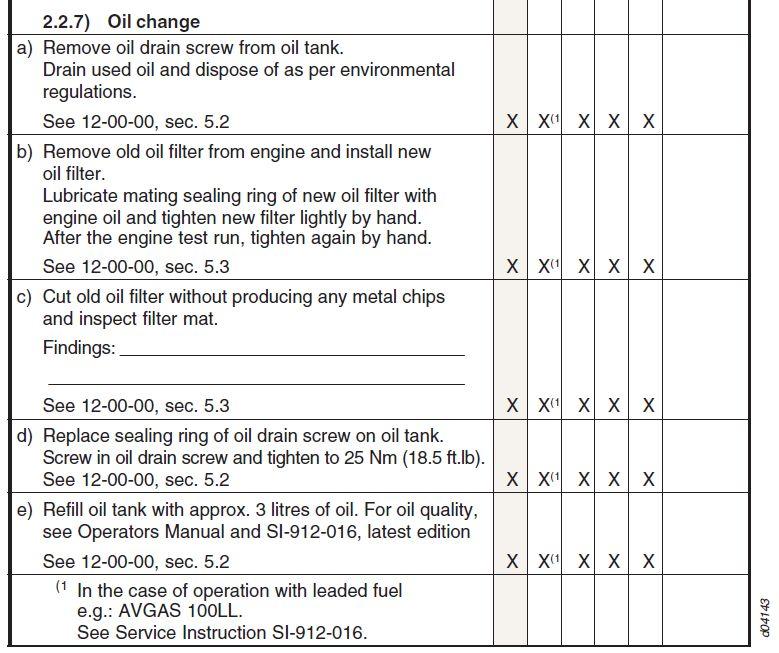Réflexions sur l'utilisation du SP95... - Page 2 Manuro13