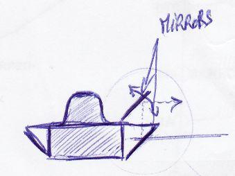 Projet tableau de bord Xrx311