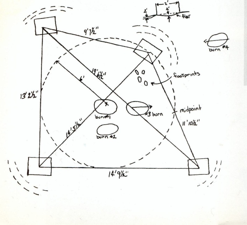 Soccorro: avis sur l'interprétation qui a été faite du symbole figurant sur l'ovni Socorr10