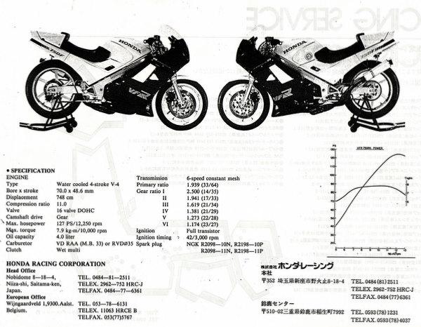 Projet VFR 750 F, 6X, NW6, RK Spec_r11