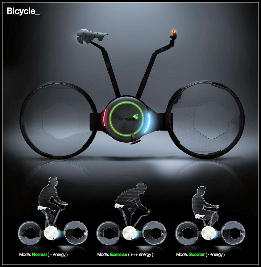 """Prototype, Concept and Dreams"" - Pagina 3 Bicycl12"