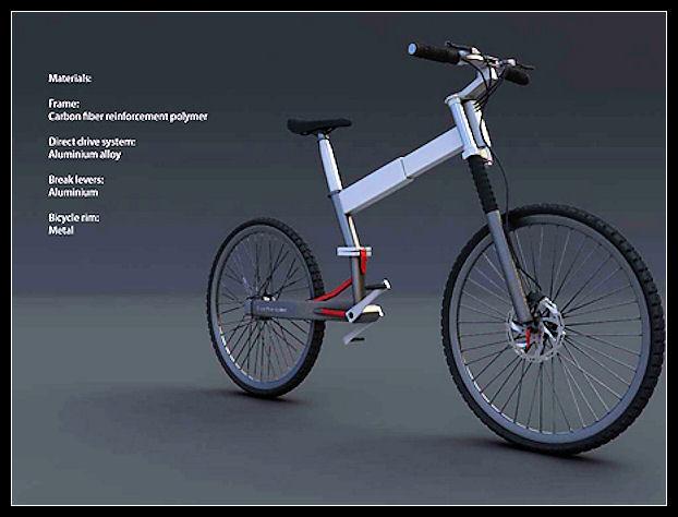 """Prototype, Concept and Dreams"" - Pagina 2 Izibi-10"
