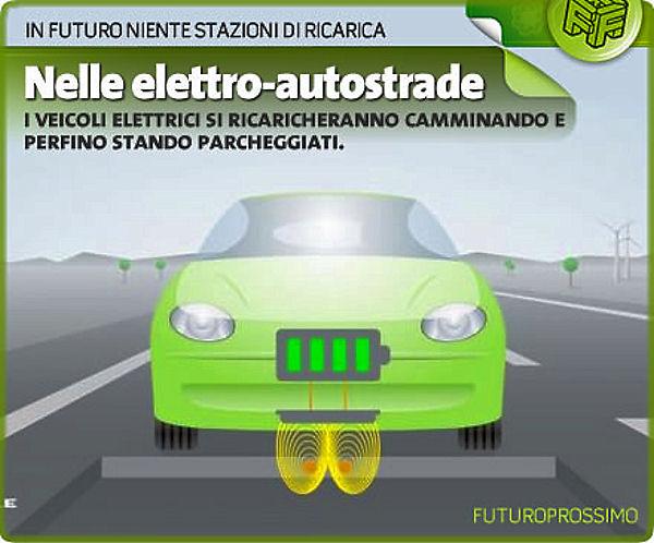 L'auto elettrica del futuro si ricaricherà camminando Untit106