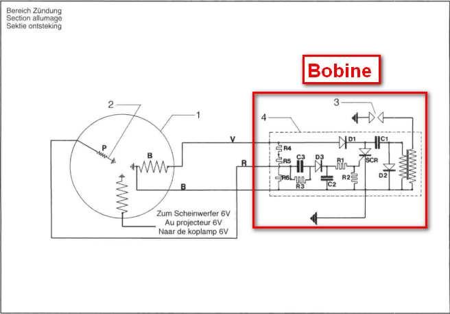 difference bobine electro Bobine10