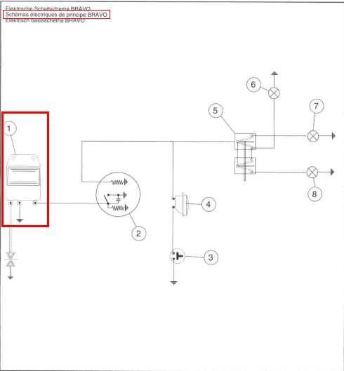 difference bobine electro Bobine11