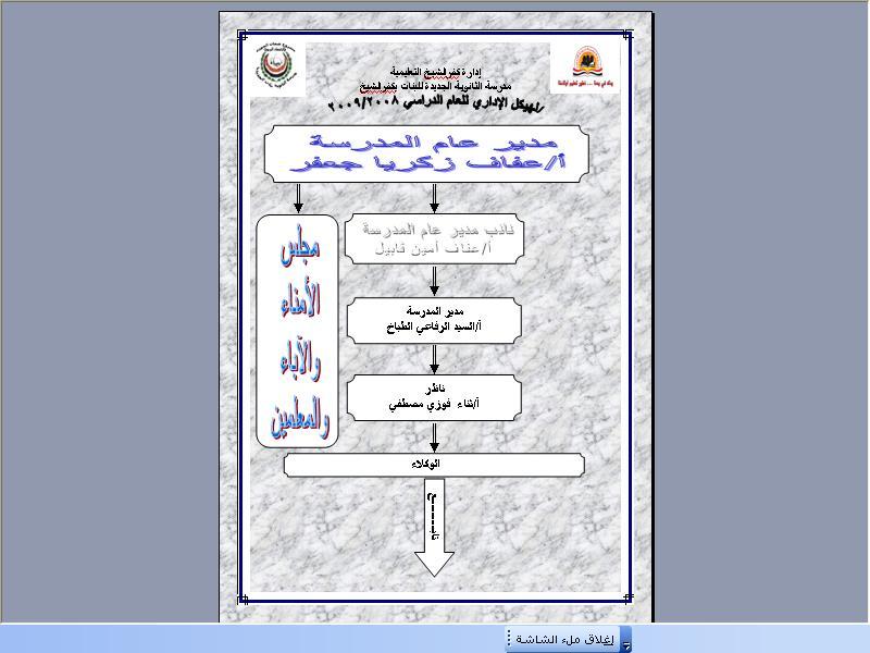 الهيكل الاداري والتنظيم للمدرسة 110