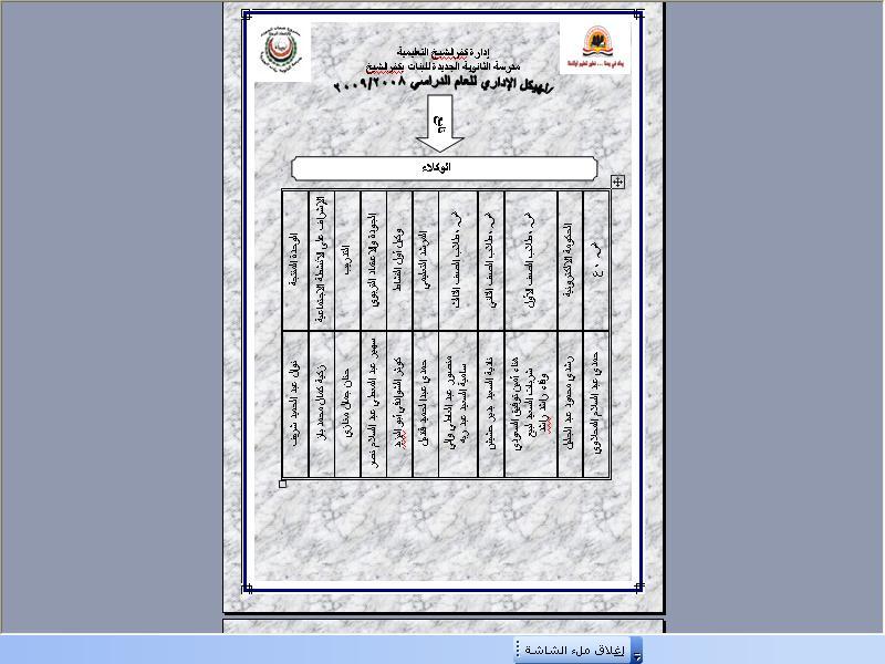 الهيكل الاداري والتنظيم للمدرسة 211