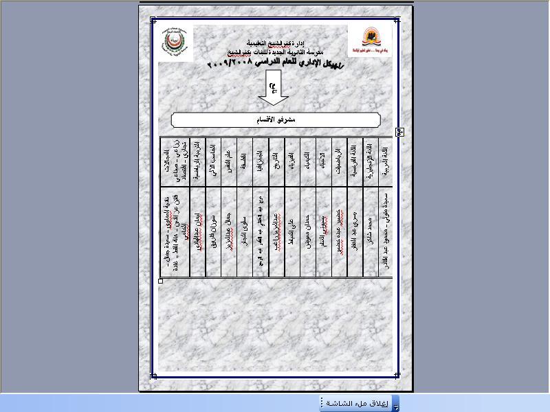 الهيكل الاداري والتنظيم للمدرسة 310