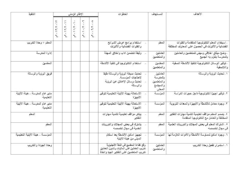 الخطة الاستراتيجية2008/2013 Ouooo_12