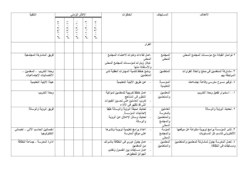 الخطة الاستراتيجية2008/2013 Ouooo_13