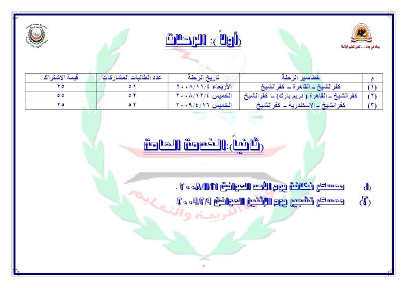 التقرير الختامي عن الانشطة اللاصفية للعام الدراسي2008/2009 Ououoo11