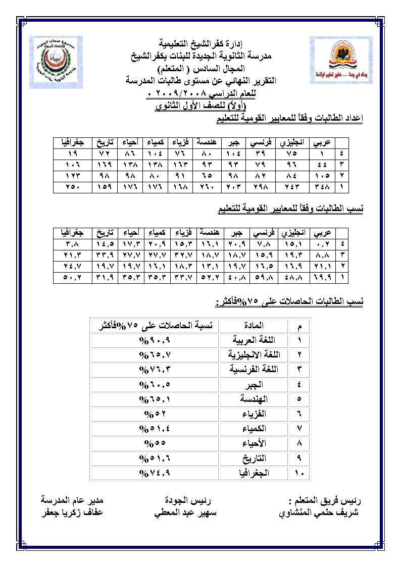 التحليل النهائي لنتيجة الصف الاول الثانوي للعام الدراسي 2008/2009 Ououou10