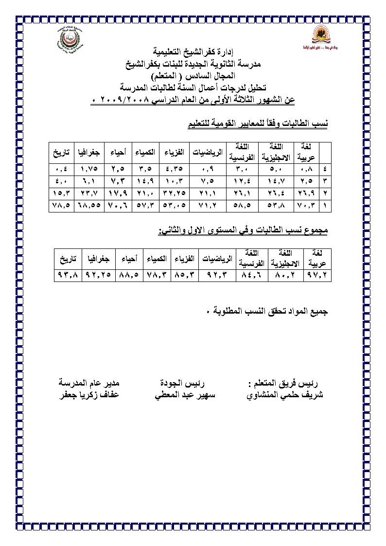 التقرير النهائي عن المستوى العلمي لطالبات المدرسة خلال الشهور الثلاثة الاخيرة من العام الدراسي 2009/2008 Ououus11