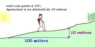 Questions aux randonneuses (eurs) Danive10