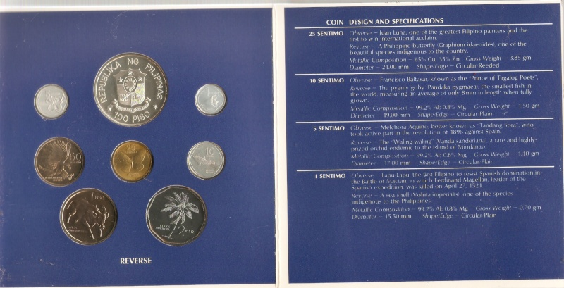 Coins for sale: For the benefit of a Typhoon Ondoy victim 1983-310